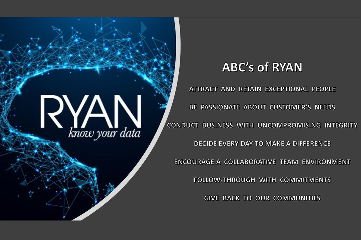 ABCs of Ryan Consulting Group